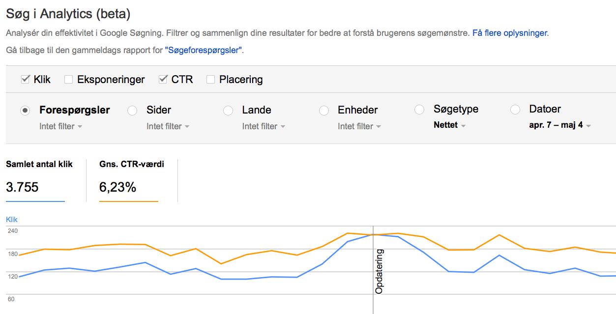 CTR i webmaster tools