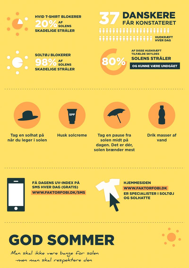 Billig infografik til Faktorfobi